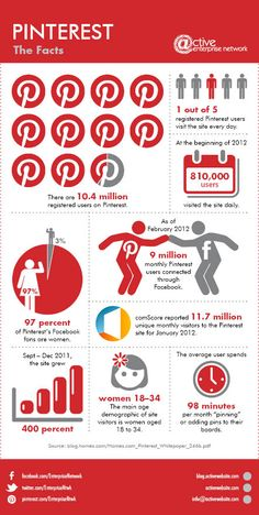 Why you need to be on #Pinterest. #SocialMedia #Infographic