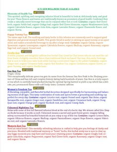 An in depth look at the teas available in our store!