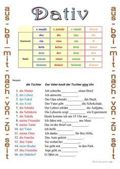 Dativ Arbeitsblatt - Kostenlose DAF Arbeitsblätter Foreign Language Teaching, German Language Learning, Dative Case, Learn German, German Grammar, German Words, Germany Language, German Resources, German English