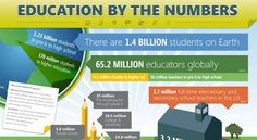 40 Super-Cool Infographics You Absolutely Have To See  //Education by the numbers