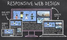 responsive Webdesign - http://www.harthun.org/homepage-erstellen/