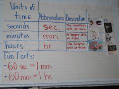 Math Workshop Adventures: Measurement