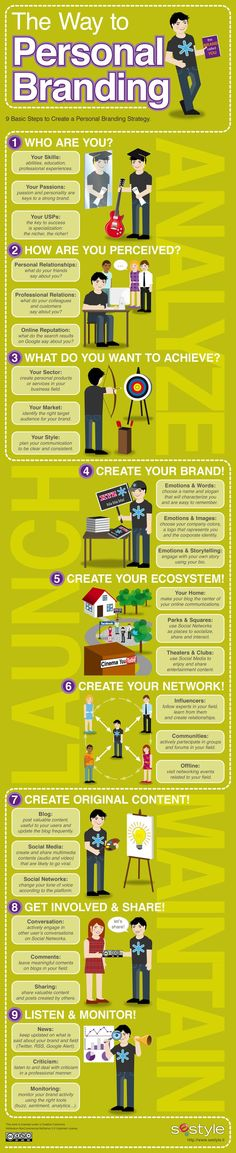 How to establish your personal brand with 9 Top Tips on personal branding www.socialmediamamma.com Branding Infographic