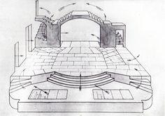 Théâtre du Vieux-Colombier, dessin de Louis Jouvet