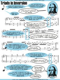 Music Theory for Musicians (and Normal People) - 53 Genius Graphics by Toby Rush Music Theory Lessons, Music Theory Guitar, Music Theory Worksheets, Music Chords, Piano Lessons, Piano Music, Art Lessons, Sheet Music, Reading Music
