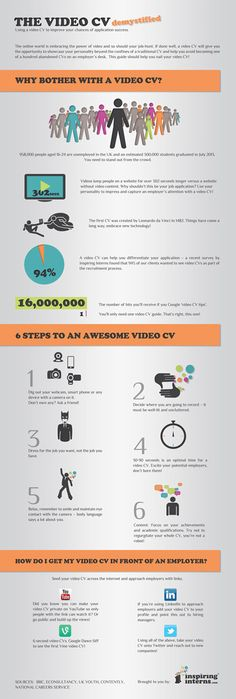 'The Ultimate Guide To Video CVs' - Stand out with a video cover letter. Find out how to make a great one here, via inspiringinterns.com #landtheposition