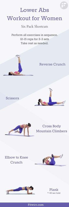 Best Exercises for Abs - Easy Exercises to Strengthen & Tight the Core - Best Ab Exercises And Ab Workouts For A Flat Stomach, Increased Health Fitness, And Weightless. Ab Exercises For Women, For Men, And For Kids. Great With A Diet To Help With Losing Weight From The Lower Belly, Getting Rid Of That Muffin Top, And Increasing Muscle To Refine Your Stomach And Hip Shape. Fat Burners And Calorie Burners For A Flat Belly, Six Pack Abs, And Summer Beach Body. Crunches And More - http://the...
