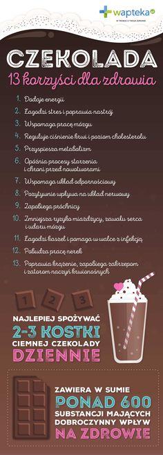 Infografika o czekoladzie