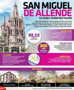 #SabíasQue la mejor ciudad del mundo la tenemos en México. #InfografíaNTX