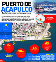 En la siguiente #InfografíaNotimex te damos algunos datos relevantes sobre el Puerto de Acapulco, el cual es una oportunidad para el turismo y el comercio.