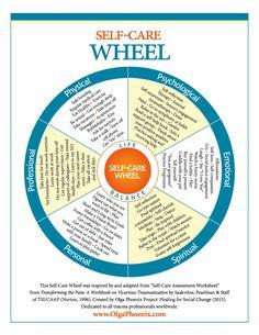 Self-Care Wheel, English. Created by Olga Phoenix