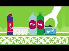 How Are Paper, Plastic and Food Recycled? | Recycle For Wales
