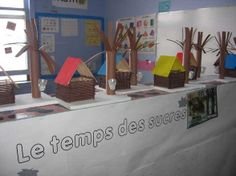 French Immersion, Dramatic Play, Grade 1, Toy Chest, Kindergarten, Teaching, Spring, Crafts, Products