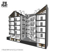 Model BIM, Scan to BIM , BIM survey