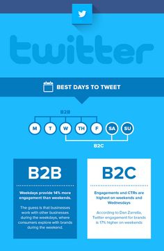 best times to tweet for business