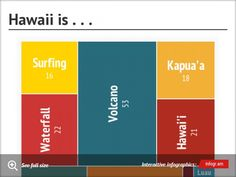 Hawaii is . . .