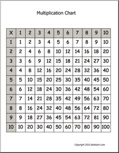 Math: Multiplication Chart - Multiplication chart grid for reference and practice. Math Worksheets, Math Resources, Math Activities, Math For Kids, Fun Math, Math Skills, Math Lessons, Multiplication Chart, Math Charts
