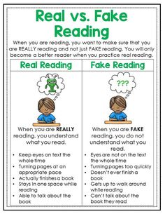 My grade students sometimes need to be reminded what real reading looks like. These anchor charts will help any upper elementary teacher help their students learn about reading and writing routines that are a part of the workshop model. Library Lessons, Reading Lessons, Reading Skills, Teaching Reading, Guided Reading, Reading Strategies, Reading Logs, Kids Library, Kindergarten Reading