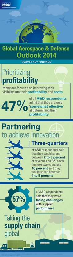Global Aerospace & Defense Outlook 2014: How are #aerospace & defense organizations improving visibility into their profitability & costs?