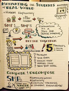 Sharing notes: Motivating or Students w/ Real-World Problem-Based Lessons Visual Note Taking, Sketch Notes, World Problems, Comprehension, Problem Solving, Students, Doodles, Journey, Bullet Journal