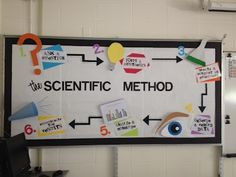 Science bulletin board idea displaying the Scientific Method. Great visual reminder for students when learning about the scientific method. Science Bulletin Boards, Science Boards, School Bulletin Boards, Science Room, Science Education, Teaching Science, Earth Science, Physical Science, Science Fair