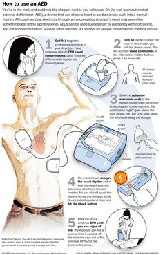 How to use an automated external defibrillator