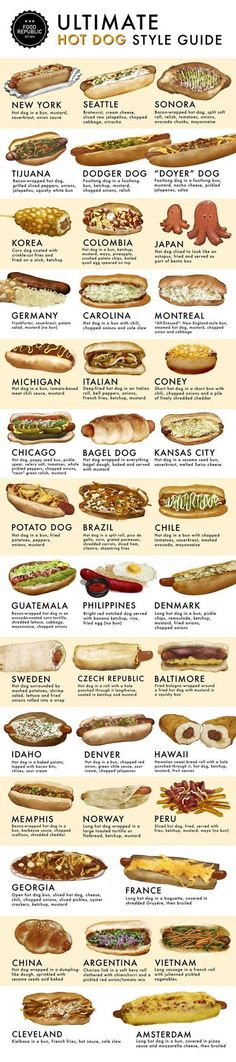 Need A Different Style For Your Hot Dogs