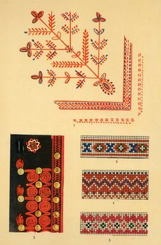 Eastern Lemko ...looks like traditional folk embroidery, but still can't find much info on when traditional dress dates back to