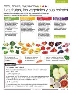 Los colores de las frutas y vegetales y sus beneficios