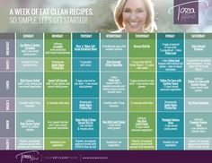 1 WEEK EAT CLEAN MENU PLAN...with recipes and help to ease into being sugar free and eating clean for November or longer...