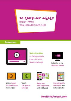10 Carb-Up Meals (How + Why You Should Carb-Up) #keto #ketogenic #hflc #lowcarb #lchf #highfat #carbup