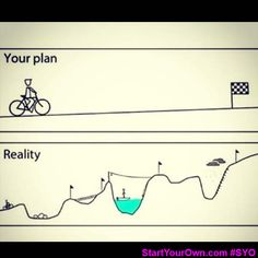Your Plan vs Reality – It might not be easy, don't give up when this happens. Work Hard and Be Patient. #StartYourOwn #SYO #business #hardwork #workhard  #passion #ambition #achieve