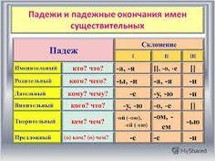 Картинки по запросу русский язык в таблицах