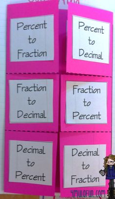Fractions, Decimals and Percents Flippable- Attach the labels, choose the correct steps to go under each flap and do the same with each example! This flippable would help students see the relationship between fractions, decimals, and percents. Math Teacher, Math Classroom, Teaching Math, Teaching Geometry, Classroom Ideas, Math Strategies, Math Resources, Fifth Grade Math, Fourth Grade