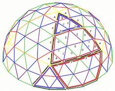 Construcción de un Domo Geodésico paso a paso: manual de instrucciones para que…