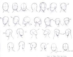 Head Angles by KCSteiner.deviantart.com on @DeviantArt                                                                                                                                                                                 More