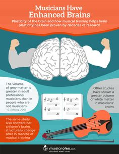 Learn How Music Benefits Your Mind - Fun Animated Infographic