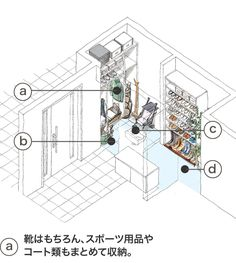 靴はもちろん、スポーツ用品やコート類もまとめて収納。 Build A Closet, Arch Model, Japanese Interior, House Entrance, Japanese House, House Layouts, Shoe Storage, Inspired Homes, House Floor Plans