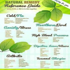 Some great #AllNatural remedies for common ailments: cold/flu, anxiety, arthritis, heartburn and more.