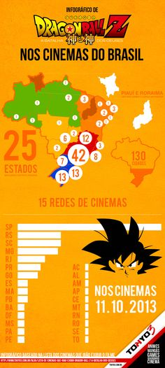 #infographic Numbers of Dragon Ball Z - Battle of Gods release in Brazil next friday!