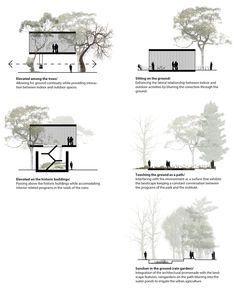 Interesting Find A Career In Architecture Ideas. Admirable Find A Career In Architecture Ideas. Landscape Architecture Portfolio, Architecture Images, Architecture Graphics, Architecture Student, Landscape Design, Classical Architecture, Ancient Architecture, Sustainable Architecture, Urban Landscape