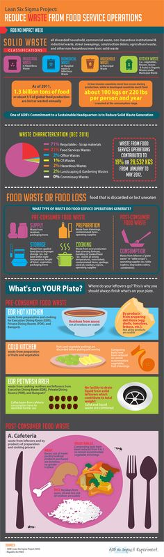 Foodwaste in the foodservice operations