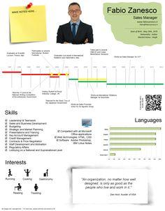 #resume #CV #job #lavoro