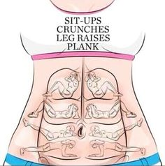 Tone your tummy muscles and get a flat stomach with this 10-minute abs workout.These abdominal exercises strengthen your core muscles, which are the muscles around your trunk. It's time to make that dream of having a flat belly, a reality! This workout will target & tone every muscle in your core, including those stubborn lower abs. Tightening these muscles will flatten your stomach and pull in your waist, leaving you with a slim and sexy midsection!