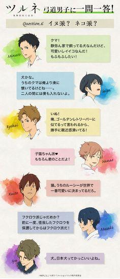 画像 Kaito, School S, High School, Archery Club, Japanese Ginger, My Pet Dog, Kyoto Animation, Anime Recommendations, I Dont Like You