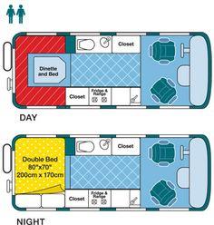 motorhome 18 feet layout - Buscar con Google