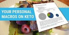 How to lose weight on keto? This site calculates your perfect macros for the ketogenic diet.