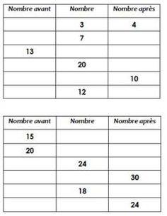 CP - Numération : Les nombres avant et après. - LocaZil