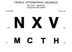 Misurazione vista per rinnovo patente - nuova normativa - valutazione vista patente | Fabrizio Viscardi