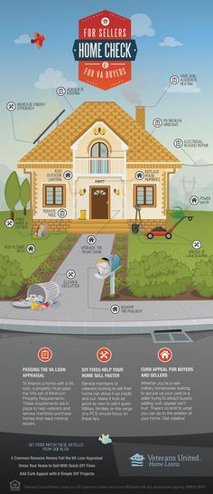 Spring is a great time to complete a VA loan home check for appraisal or curb appeal. This infrographic will help you complete a home check!